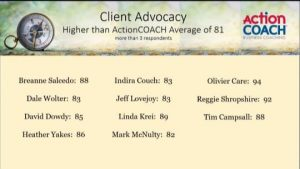 Indira Couch wins Client Advocacy Award 2020